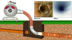 trenchless sewer repair nj