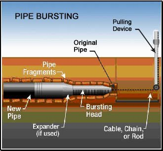 trenchless-sewer-repair-nj