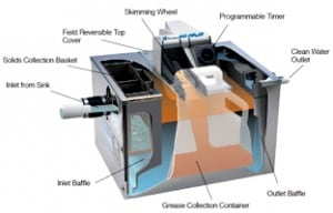 install new grease trap NJ