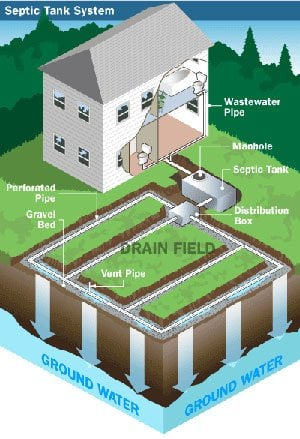 septic-tank-repairs-nj