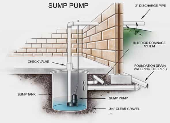 sump pump services nj