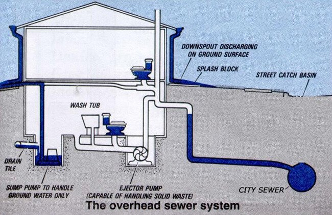 Ejector pump wiring diagram for 1 bathroom septic system