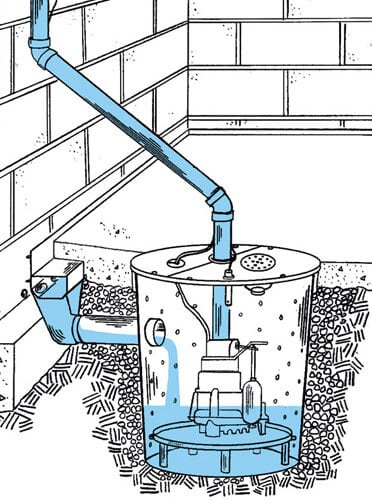 how to keep sump water clean