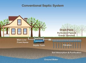 septic-system-installation-nj
