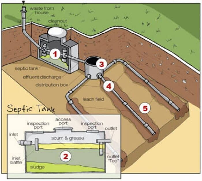 septic-tank-pipe-repair-nj