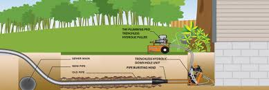 trenchless-sewer-repair-cost-nj