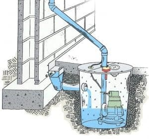 basement sump pump repair nj